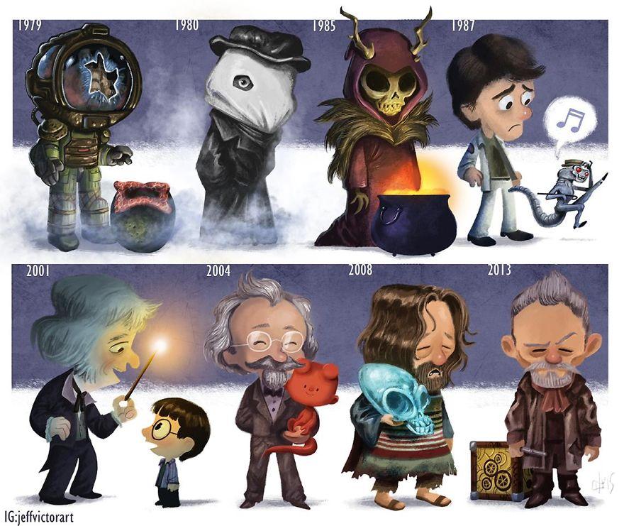 The Evolution Of John Hurt