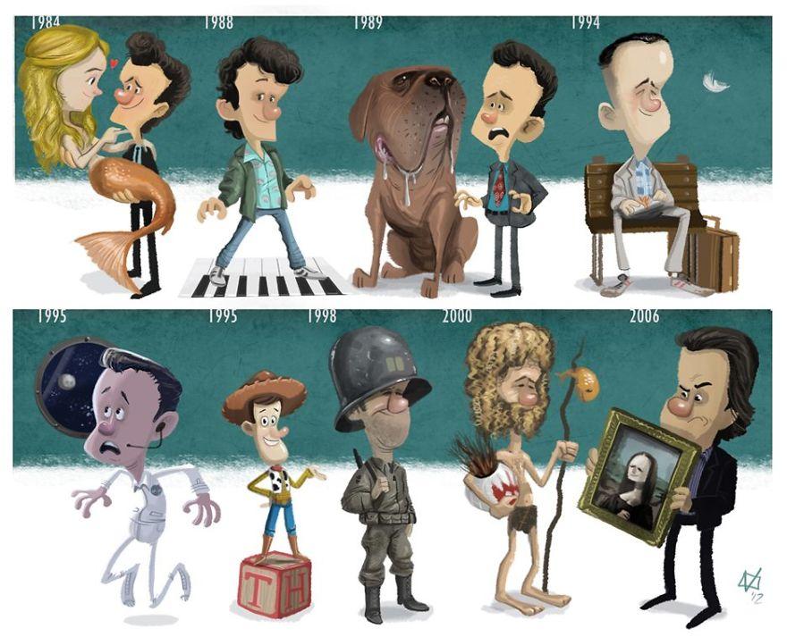 The Evolution Of Tom Hanks