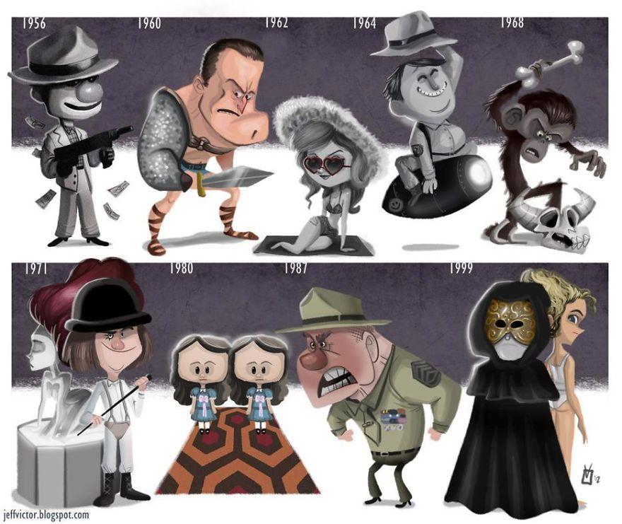 The Evolution Of Stanley Kubrick