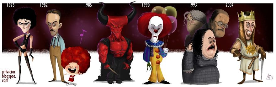 The Evolution Of Tim Curry