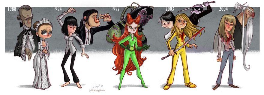 The Evolution Of Uma Thurman