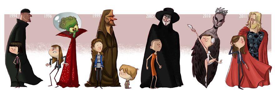 The Evolution Of Natalie Portman