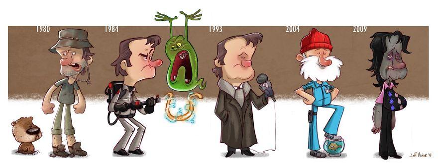 The Evolution Of Bill Murray