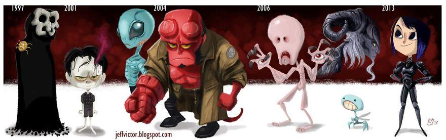 The Evolution Of The Films Of Guillermo Del Toro