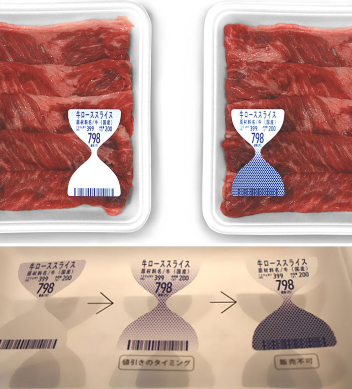 Meat Packaging With A Freshness Indicator