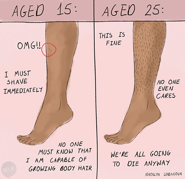 History of shaved legs