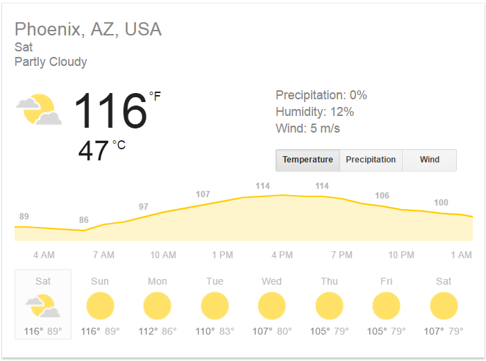 Temperatures In Arizona Are So High Right Now That People