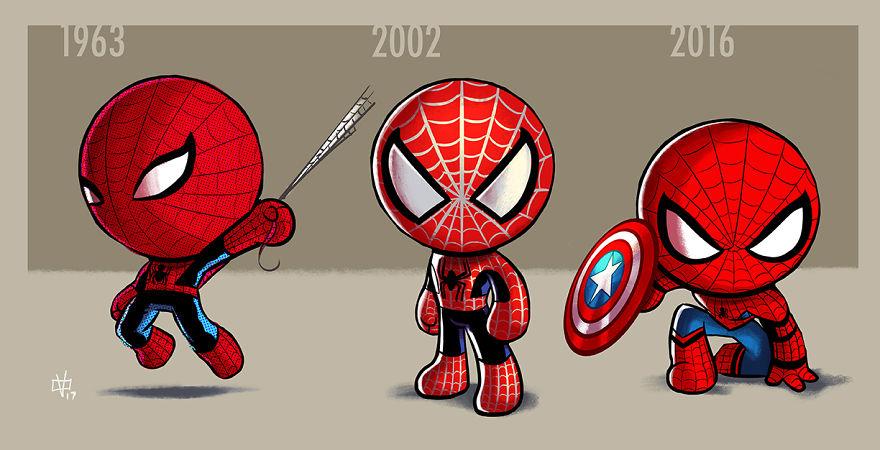 Evolution Of Spider-man
