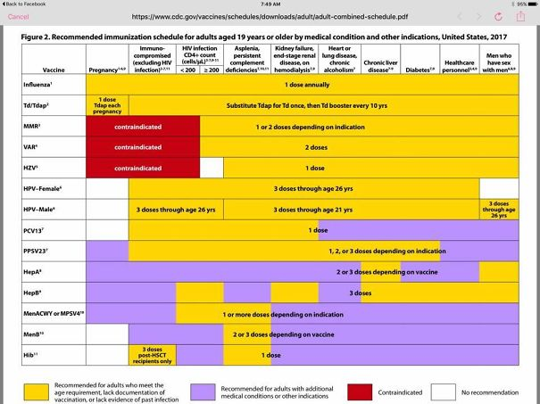 Vaccine-AdultSchedule-596ff9dbb654f.jpg