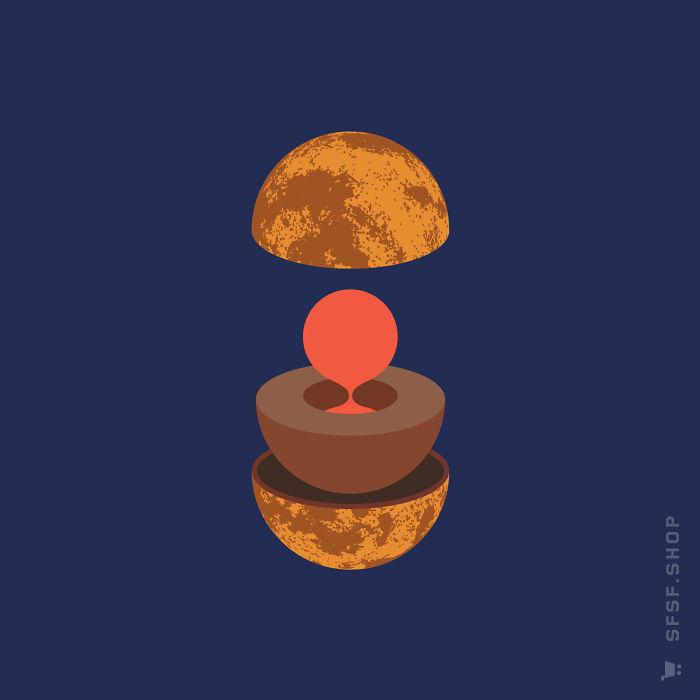 Layers: Venus