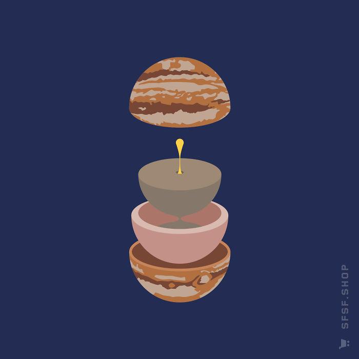 Layers: Jupiter