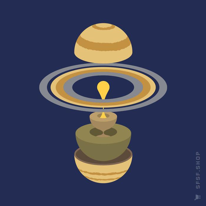 Layers: Saturn