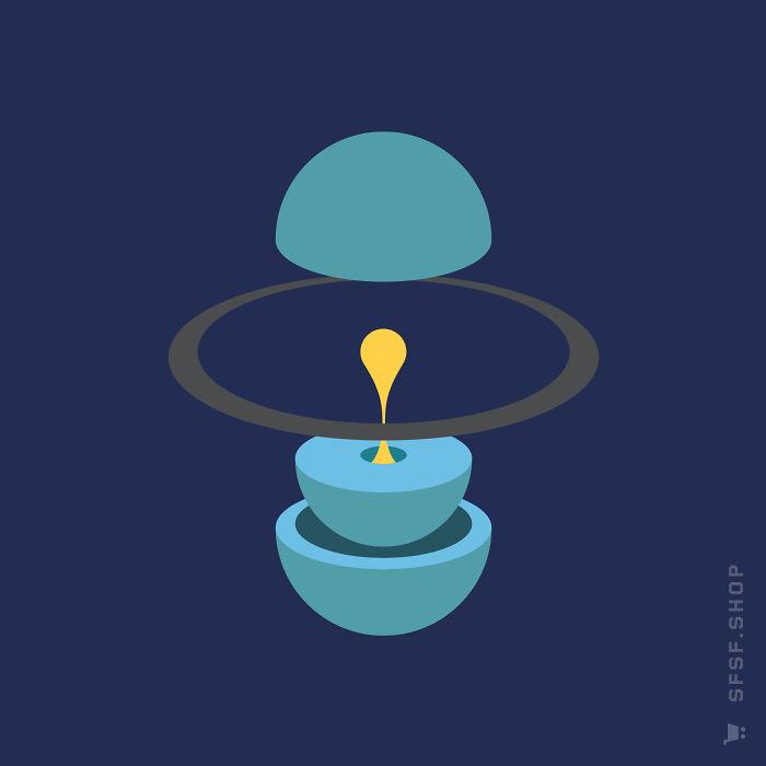 Layers: Uranus