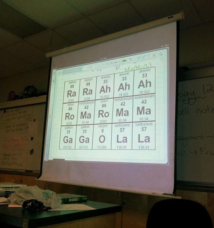 A mi profe de química le gusta Lady Gaga
