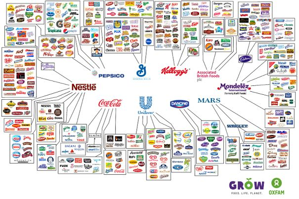these-10-companies-control-everything-you-buy.jpg