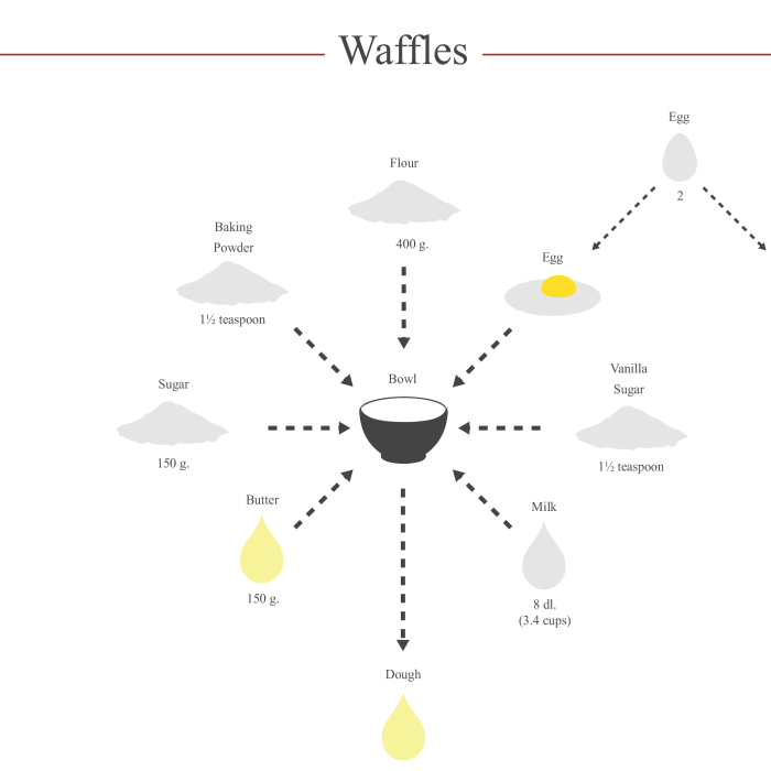 I Turn Popular Cocktail & Food Recipes Into Minimalistic Poster Designs