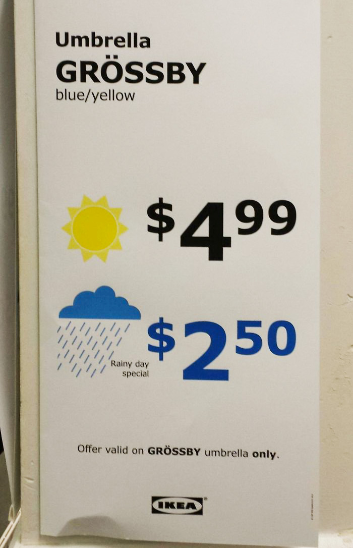 Ikea Prices Its Umbrellas Depending On If It Is Raining Or Not