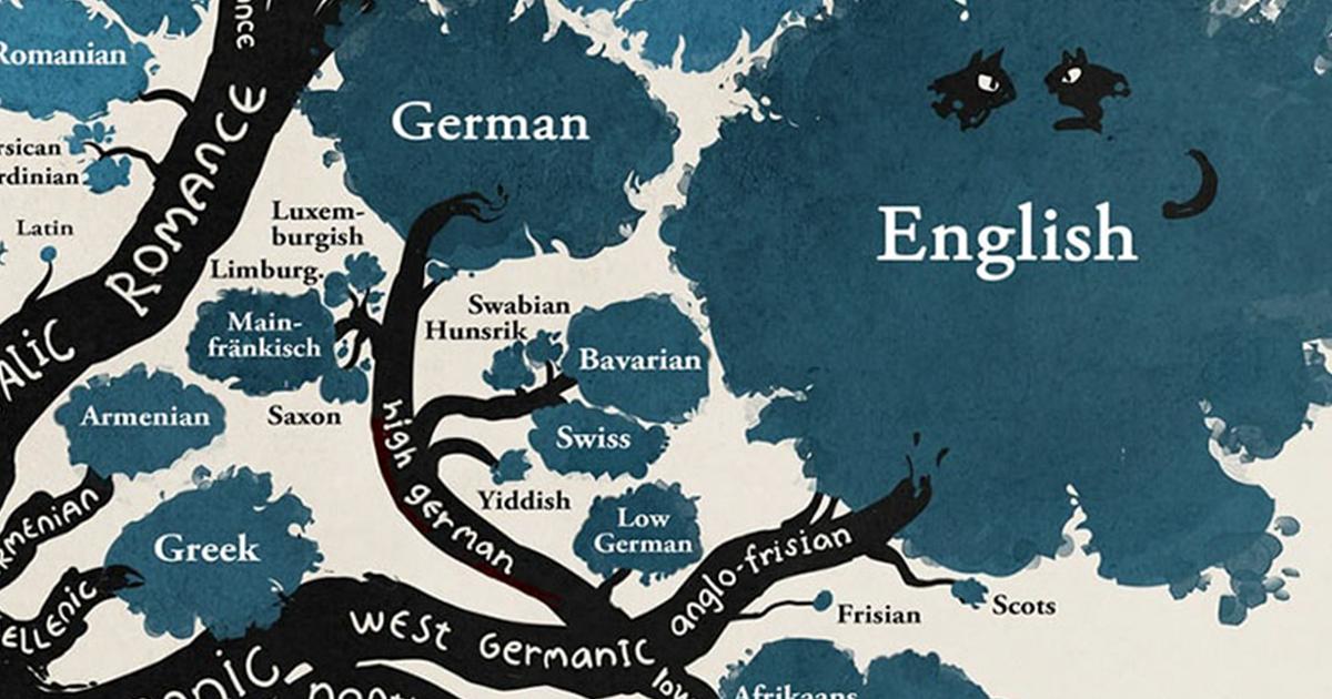 [Image: illustrated-linguistic-tree-languages-mi...erg-fb.png]