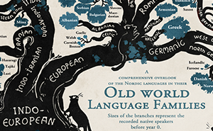 This Amazing Tree That Shows How Languages Are Connected Will Change The Way You See Our World