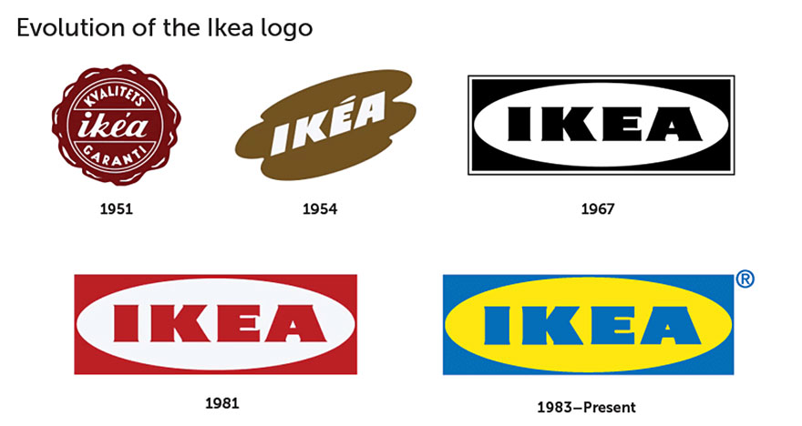 famous-brand-logos-drawn-from-memory-12-