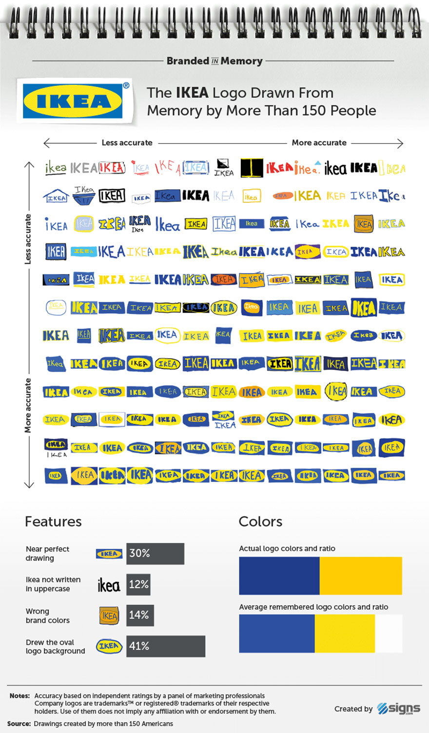 famous-brand-logos-drawn-from-memory-13-