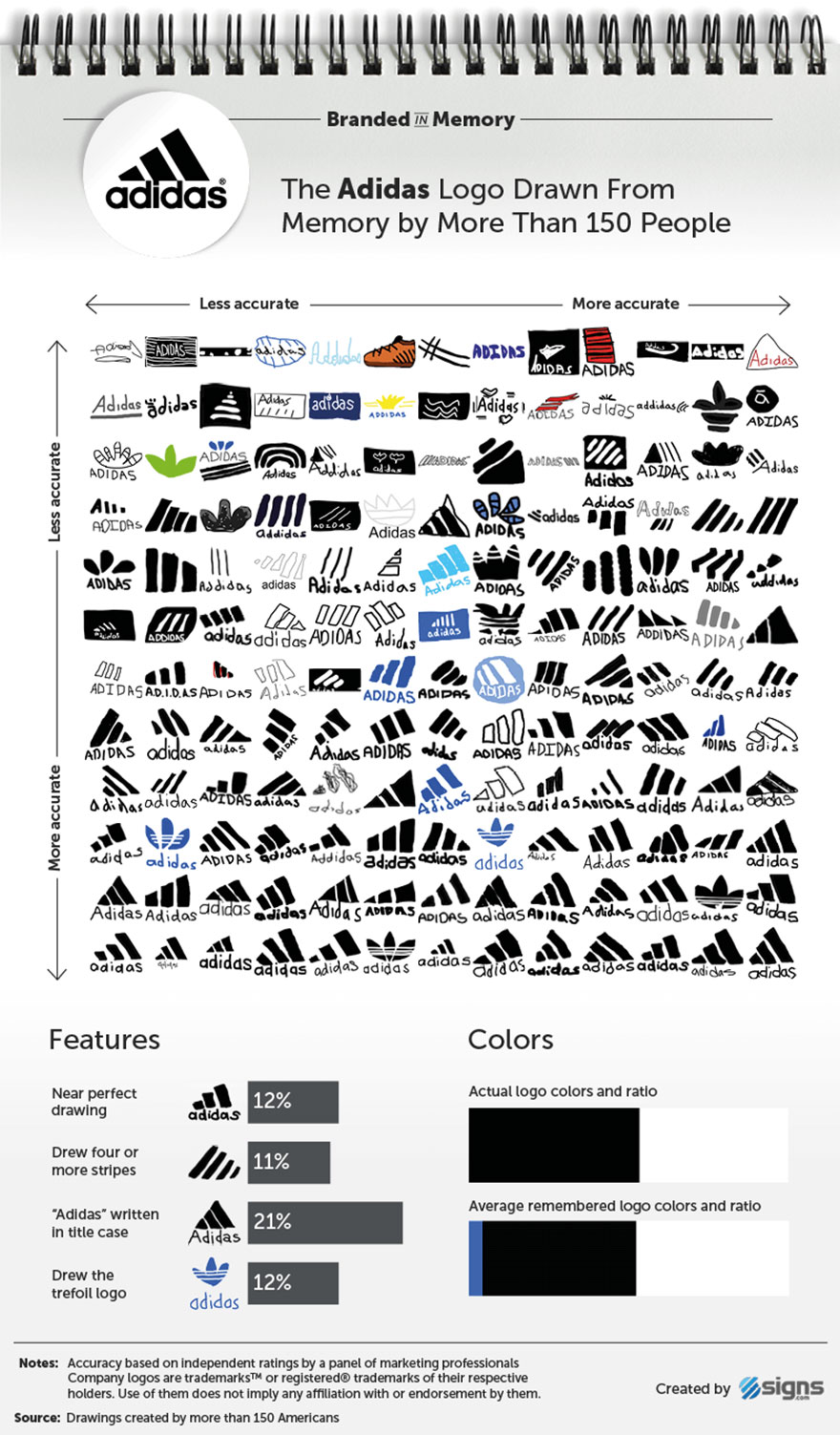 famous-brand-logos-drawn-from-memory-5-5