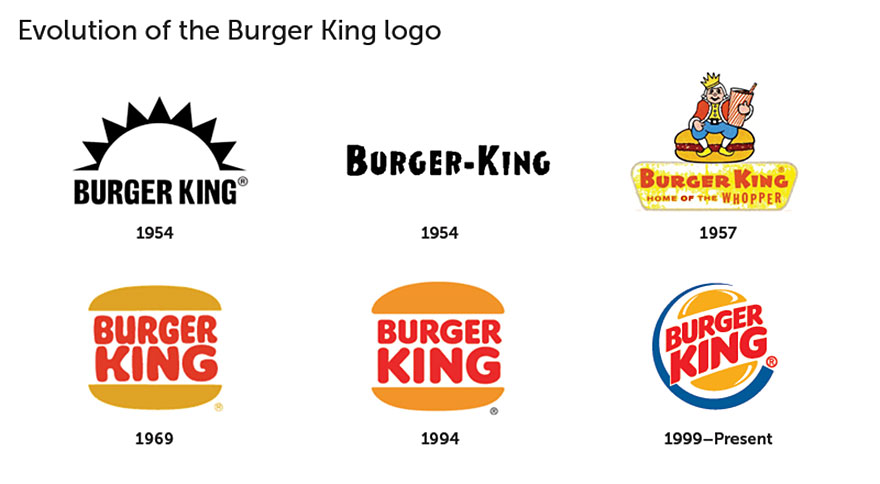 Over 150 People Tried To Draw 10 Famous Logos From Memory ...