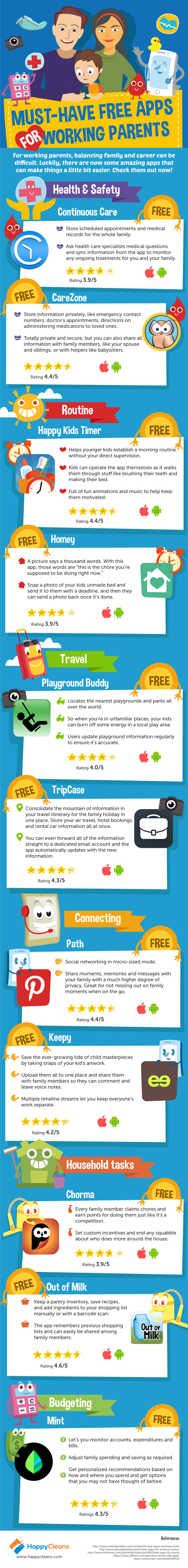 Must Have Apps For Working Parents ( Infographic)