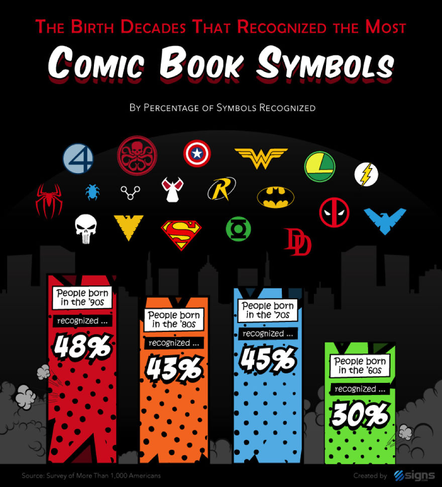 Recognize Pop Culture Symbols