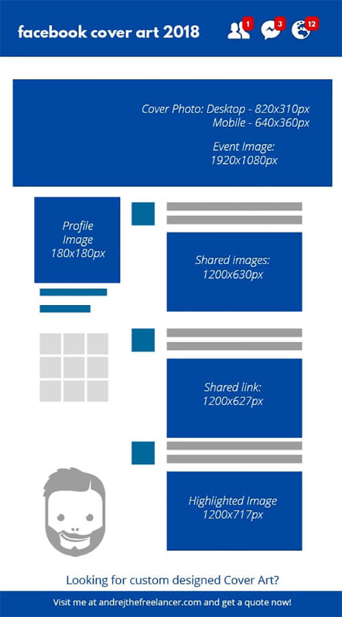 Fecebook Cover Art Sizes In 2018