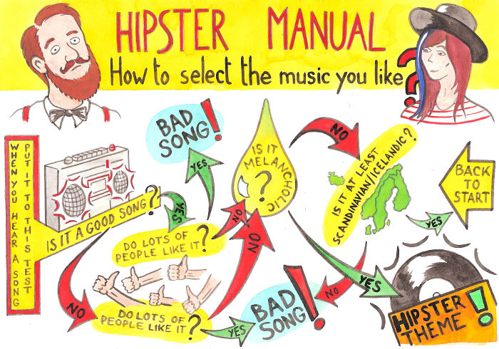 Hipster Manual
