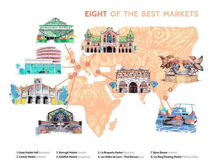 8 Markets From Around The World