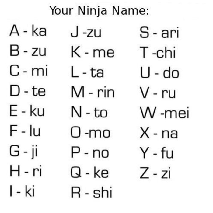 What's Your Ninja Name?