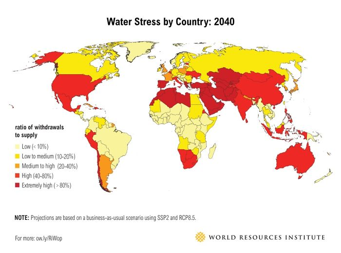 Water In 2040…