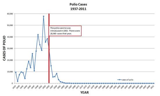 polio-5a9c7e6e16788.png