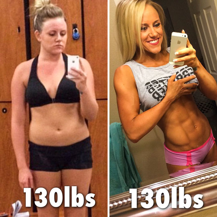 Would You Care If Your Weight Stayed The Same, If Your Body Composition Completely Changed?