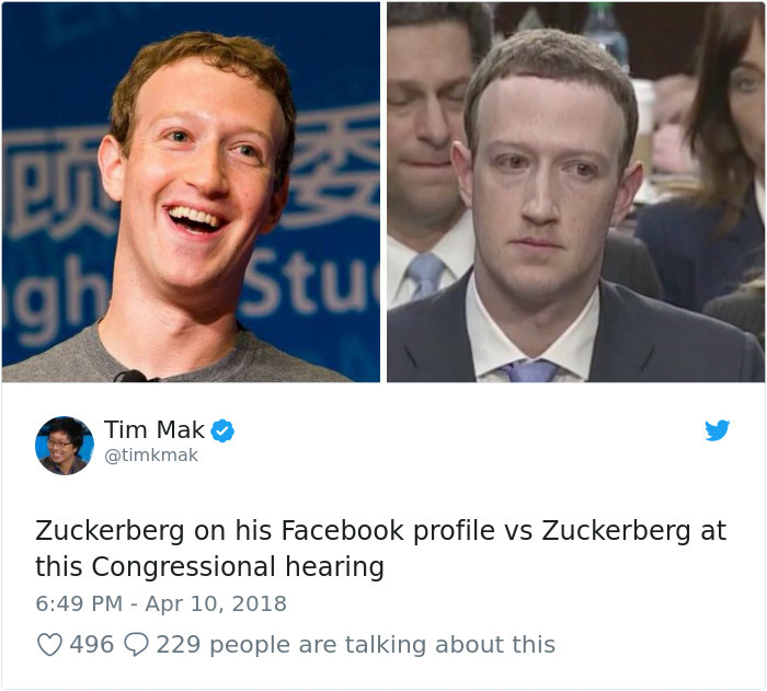 Cambridge Analytica Congress Testifying Mark Zuckerberg