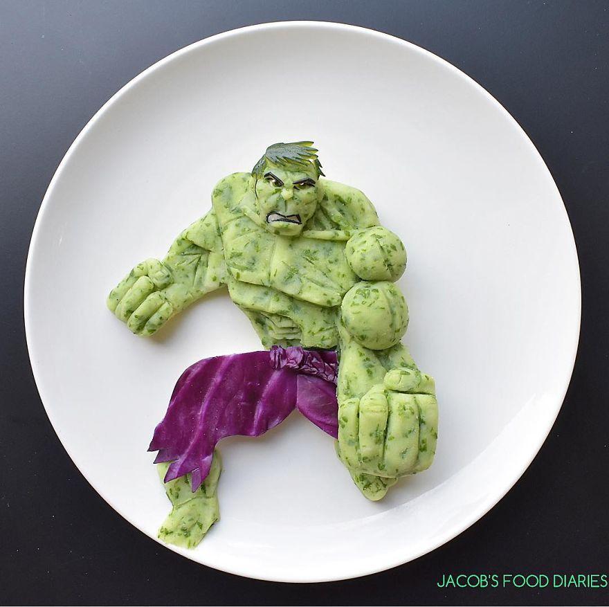how to make yourself turn into hulk
