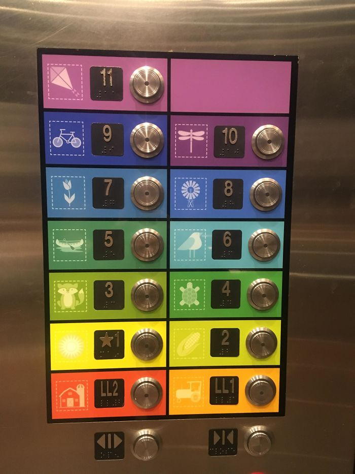 The Colorful Button Panel On The Elevators Of Our Children's Hospital
