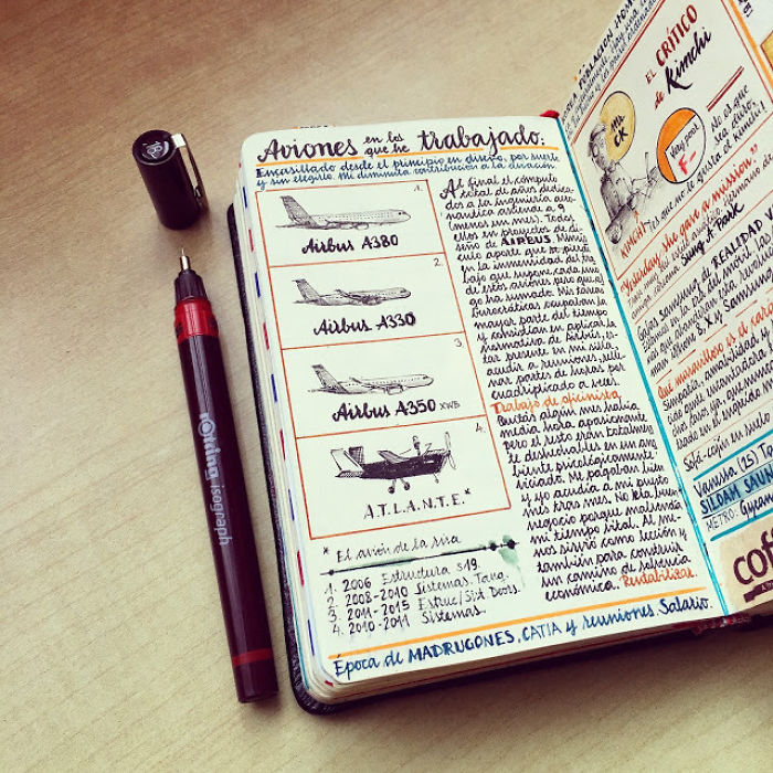 José Naranja y sus cuadernos de viaje
