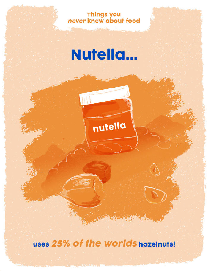A Quarter Of The World's Hazelnuts Are Used For Nutella!