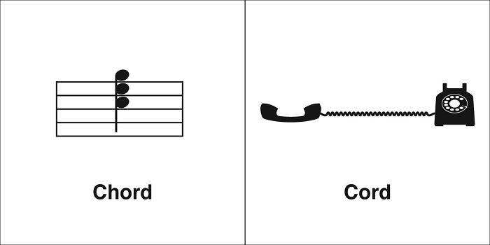 Easily-Confused-Words-Homophones-Bruce-Worden