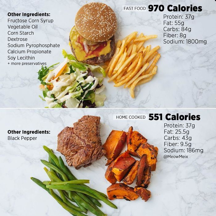 Which One Would You Choose? The Calories And Macros Only Paint A Part Of The Picture. Really The Hidden Ingredients And Chemicals Are The True Bad Guys In This Situation