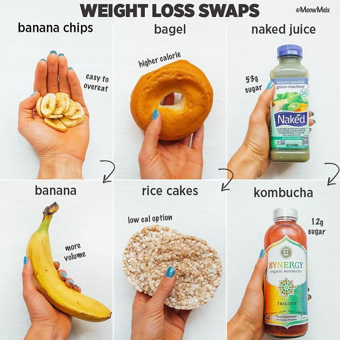 Want To Lose Weight Without Counting Calories? Here Are Some Easy Swaps To Help You Head In That Direction..