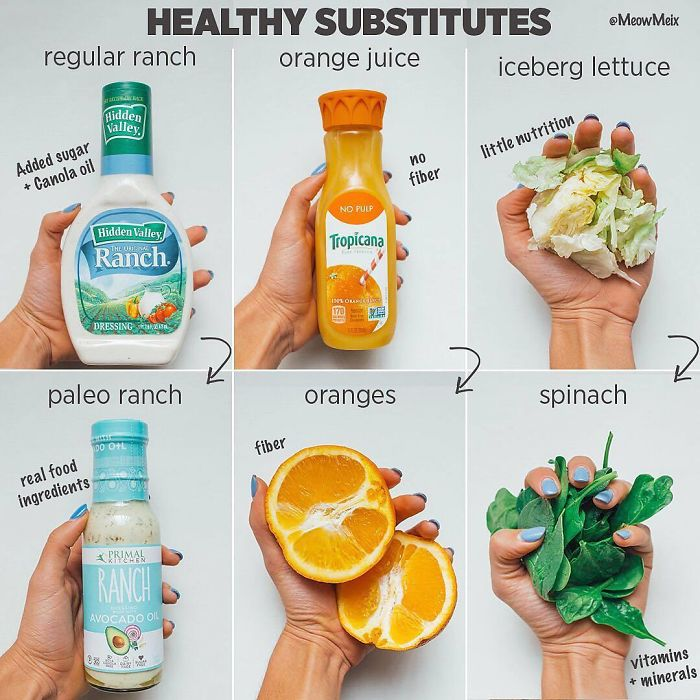 Some Healthy Swaps To Add To Your Nutrition Routine