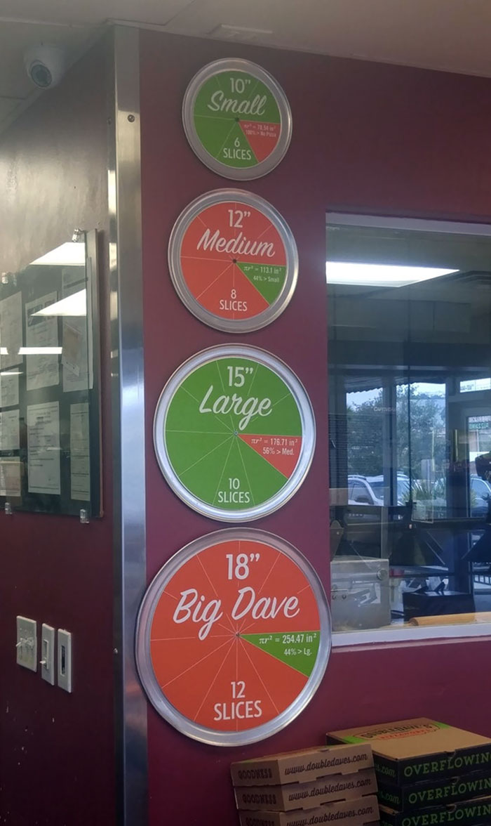 This Pizza Place Tells You The Area Of All Their Pizza Sizes And How Large They Are Compared To Each Other