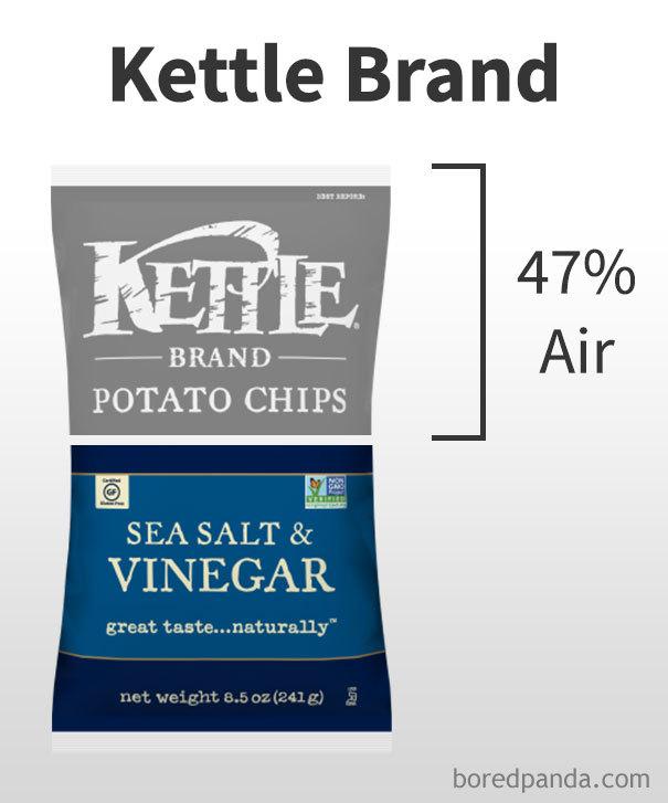 favorite chips
