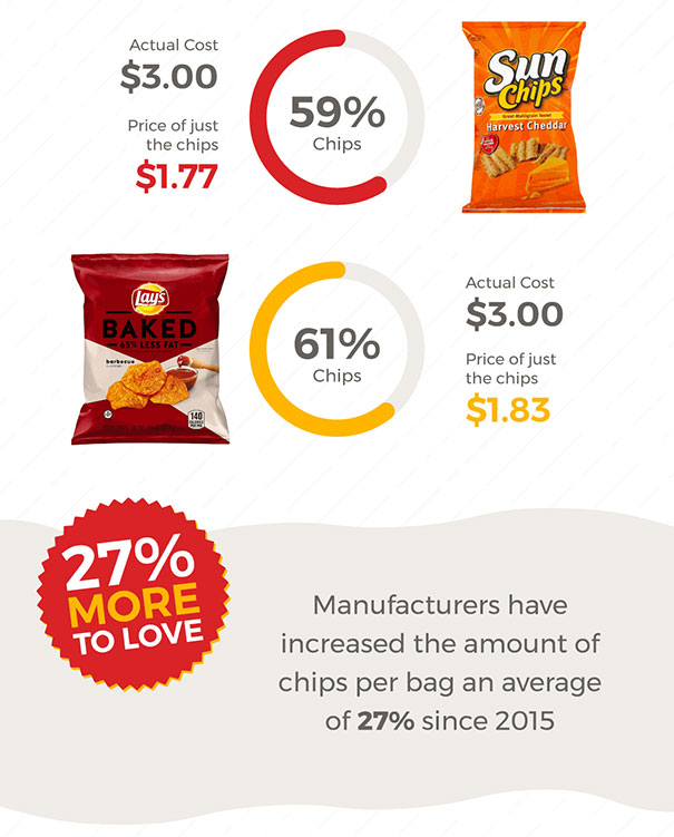 percent-air-amount-chips-bags-42