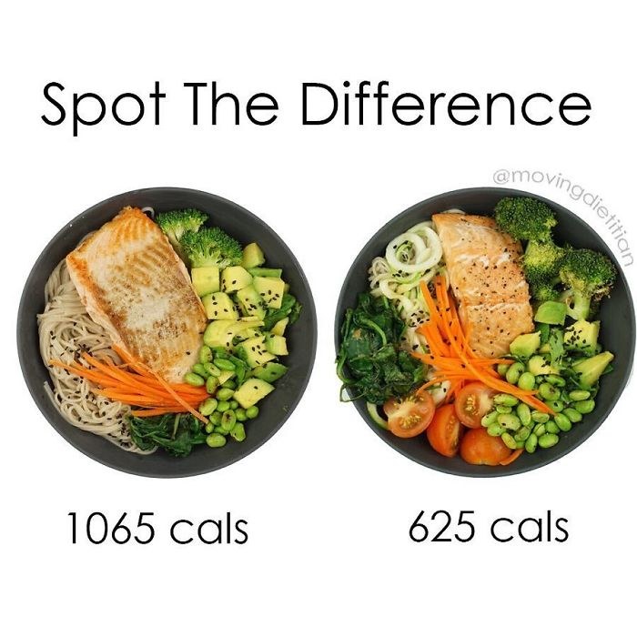 Both Of These Meals Are Healthy But Depending On Your Goals You May Make Some Modifications For More Or Less Calories⠀