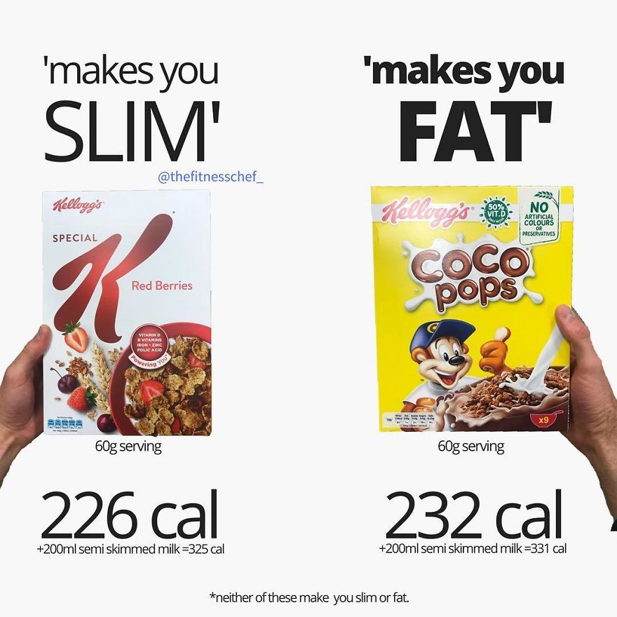 Special K. The 'Healthy' Cereal That 'Makes You Slim'